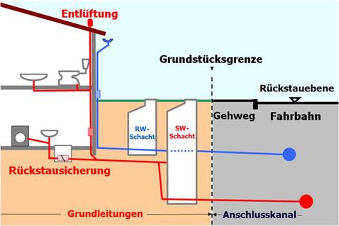informationen gea landesverband nord dwa deutsche vereinigung f r wasserwirtschaft. Black Bedroom Furniture Sets. Home Design Ideas